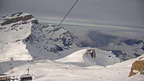 Engelberg, Switzerland – Weather to ski – Snow report, 25 January 2019